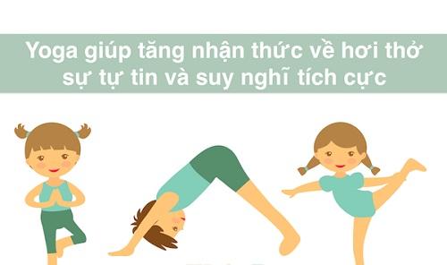 Lợi ích của việc tập yoga