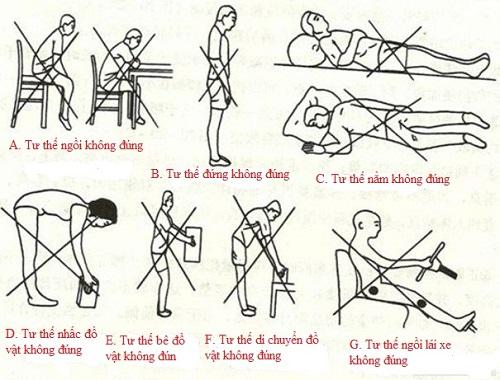 Người bị đau cột sống nên chú ý